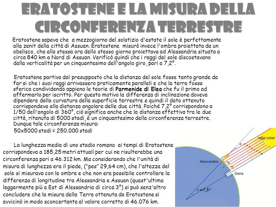 Eratostene e la misura della circonferenza terrestre