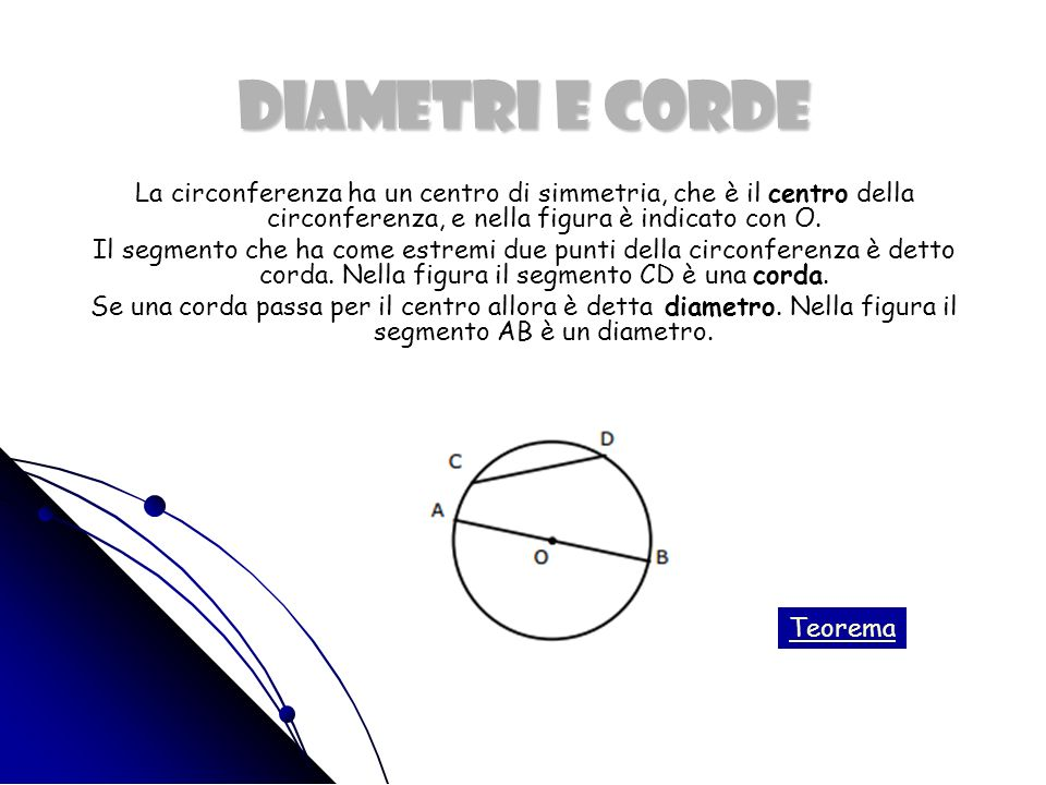 DIAMETRI E CORDE La circonferenza ha un centro di simmetria, che è il centro della circonferenza, e nella figura è indicato con O.