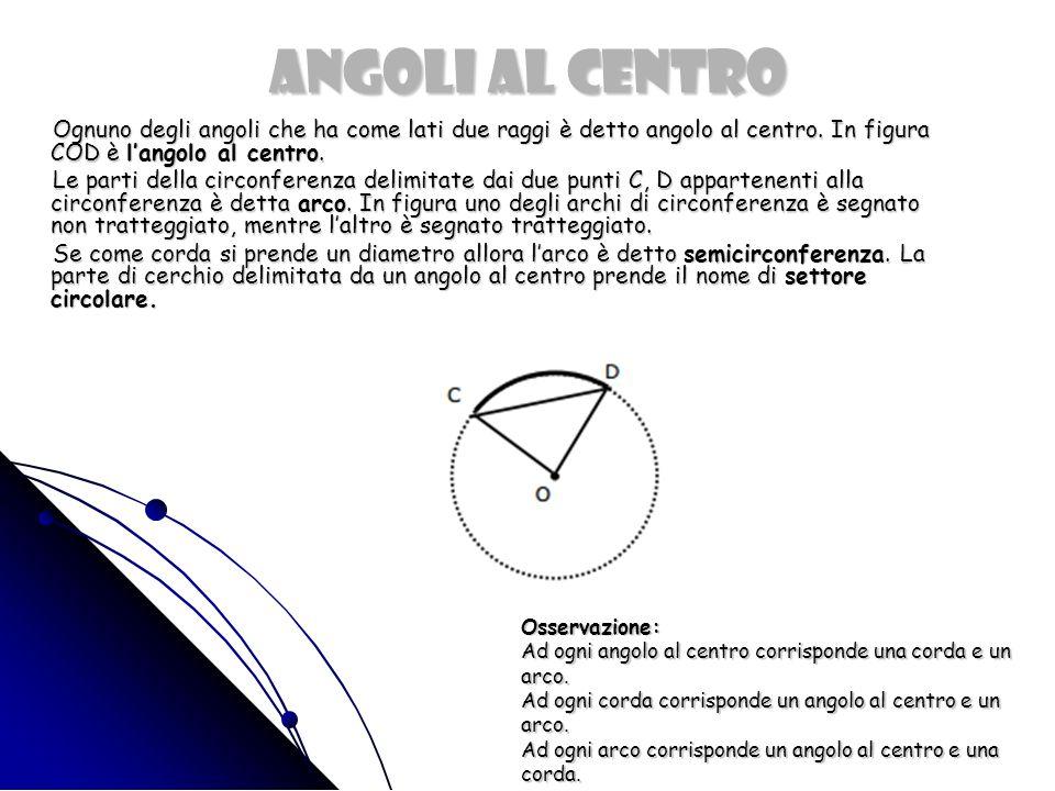 ANGOLI AL CENTRO Ognuno degli angoli che ha come lati due raggi è detto angolo al centro. In figura COD è l'angolo al centro.