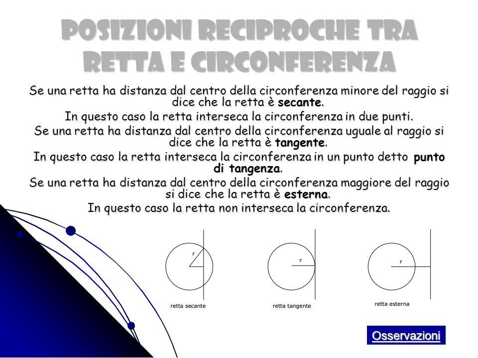 POSIZIONI RECIPROCHE TRA RETTA E CIRCONFERENZA