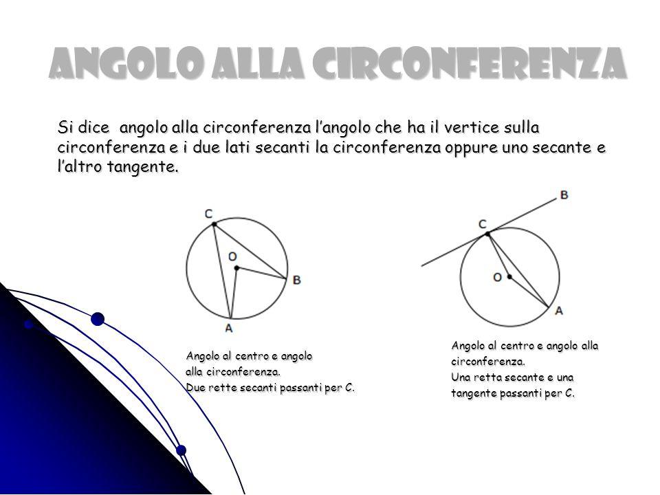 ANGOLO ALLA CIRCONFERENZA