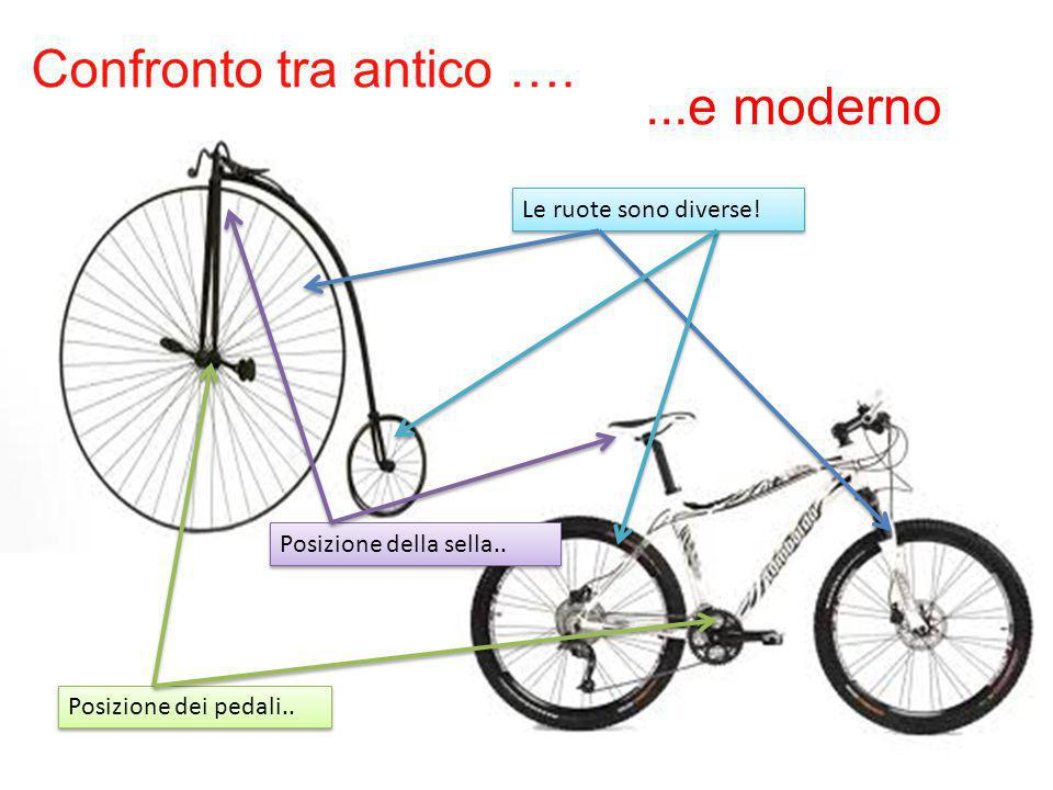 Confronto tra antico …. ...e moderno Le ruote sono diverse!