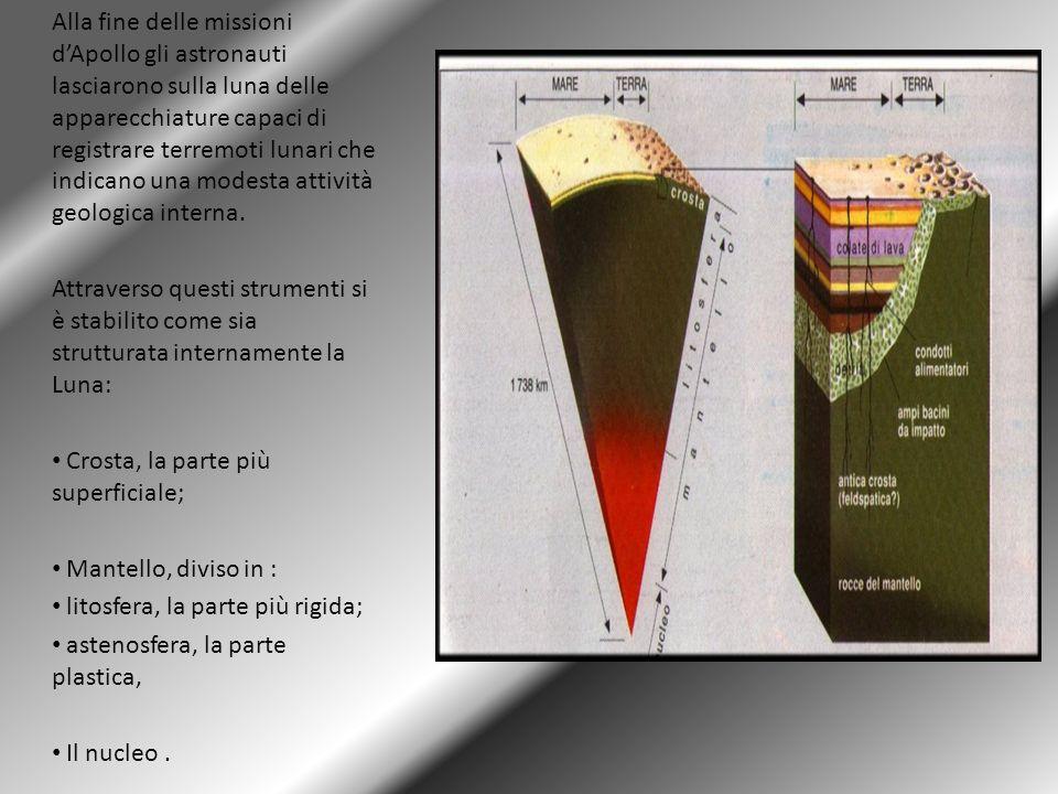 Alla fine delle missioni d'Apollo gli astronauti lasciarono sulla luna delle apparecchiature capaci di registrare terremoti lunari che indicano una modesta attività geologica interna.