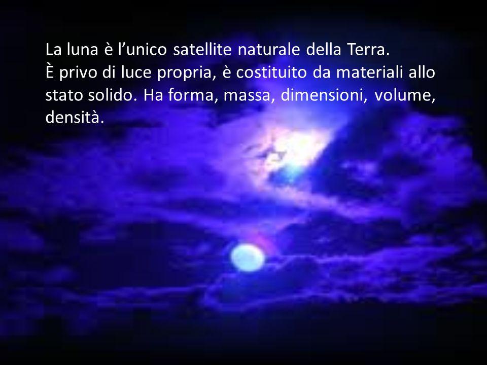 La luna è l'unico satellite naturale della Terra