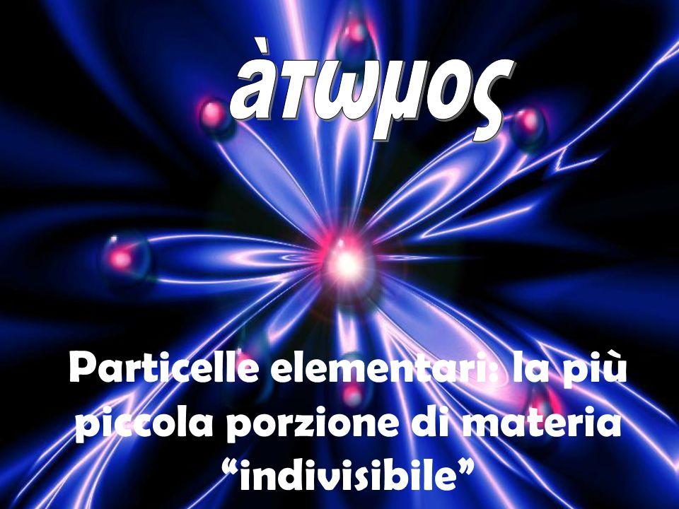 àτωμος Particelle elementari: la più piccola porzione di materia indivisibile