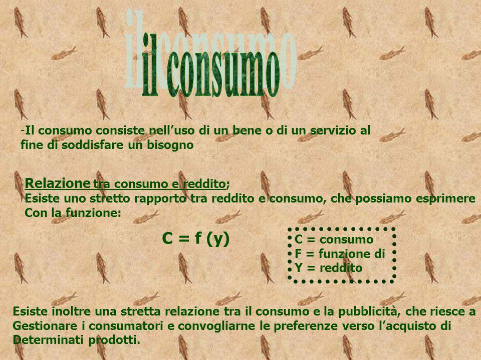 il consumo C = f (y) Relazione tra consumo e reddito;