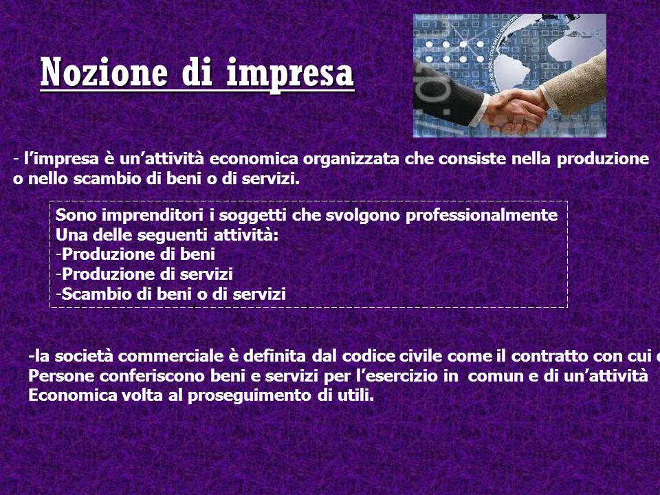 Nozione di impresa l'impresa è un'attività economica organizzata che consiste nella produzione. o nello scambio di beni o di servizi.