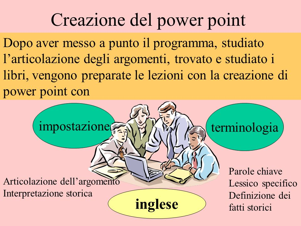 Creazione del power point