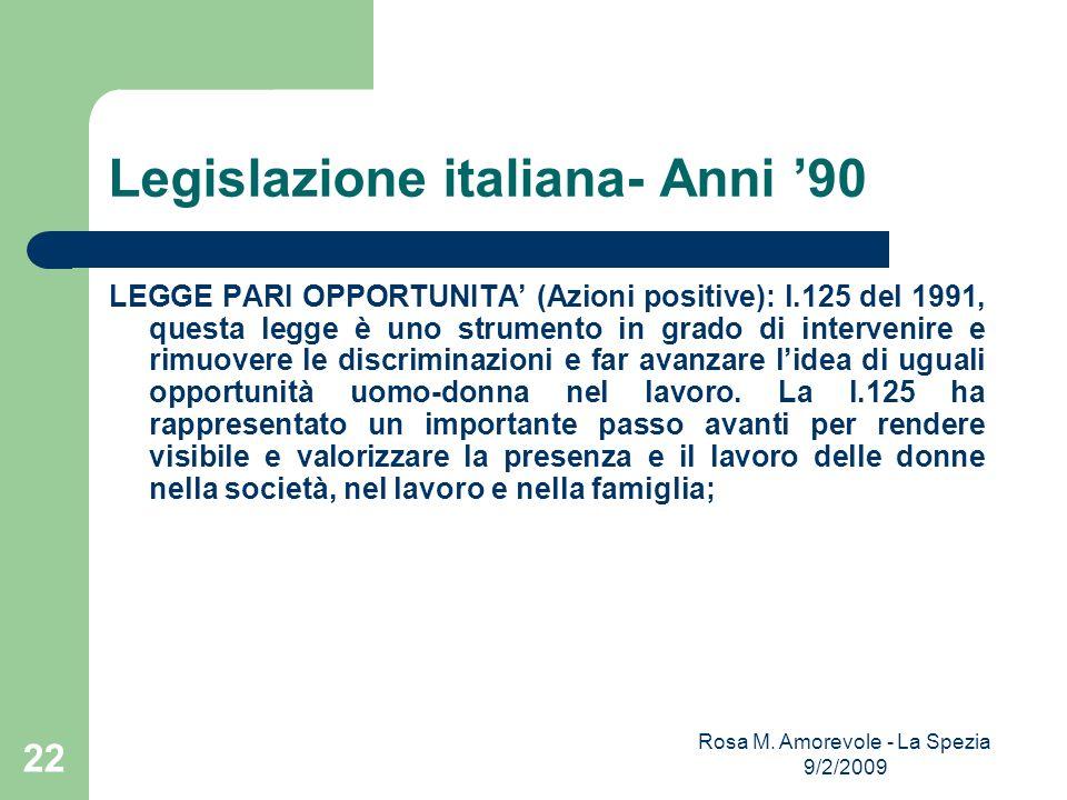 Legislazione italiana- Anni '90