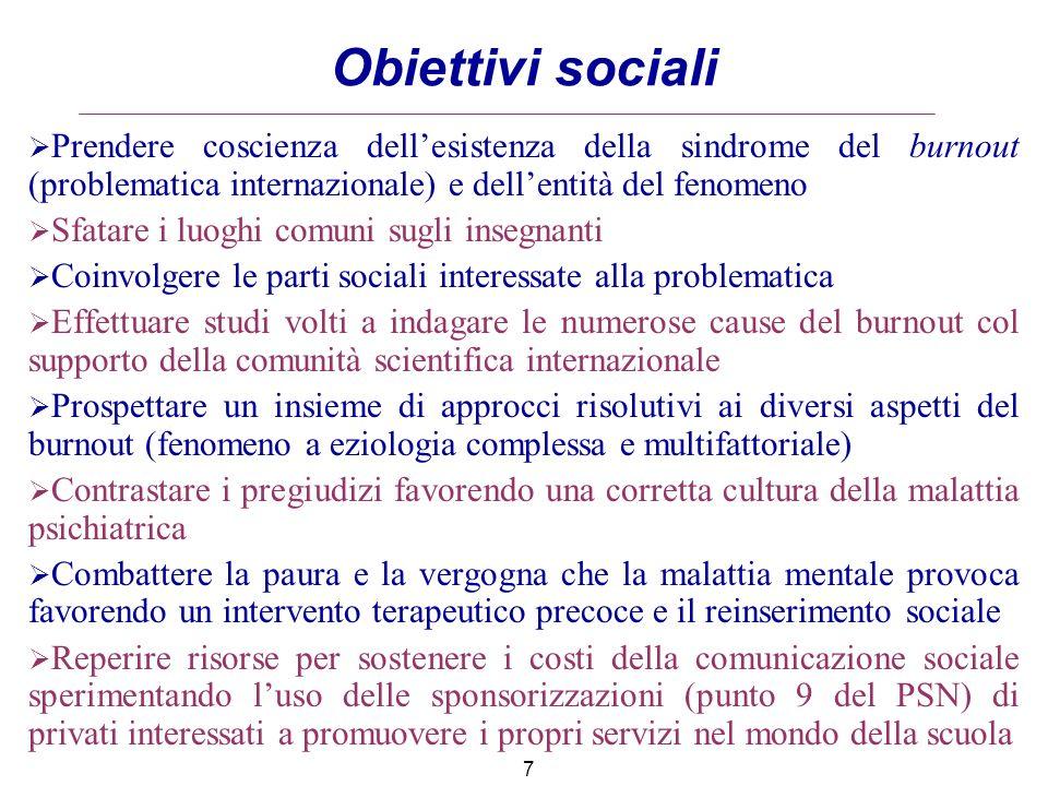 Obiettivi sociali Prendere coscienza dell'esistenza della sindrome del burnout (problematica internazionale) e dell'entità del fenomeno.