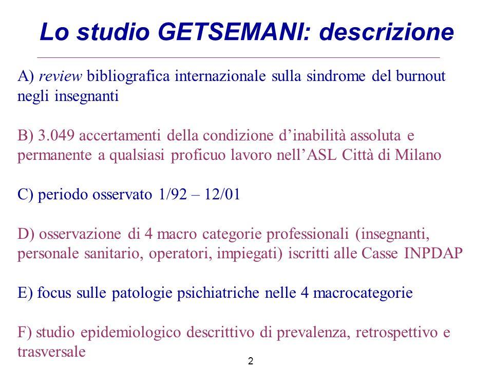 Lo studio GETSEMANI: descrizione
