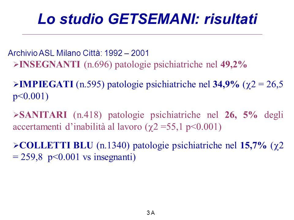 Lo studio GETSEMANI: risultati