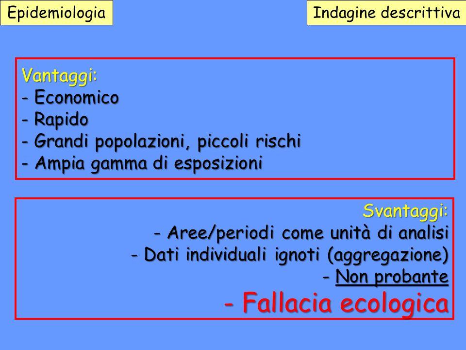 - Fallacia ecologica Vantaggi: - Economico - Rapido