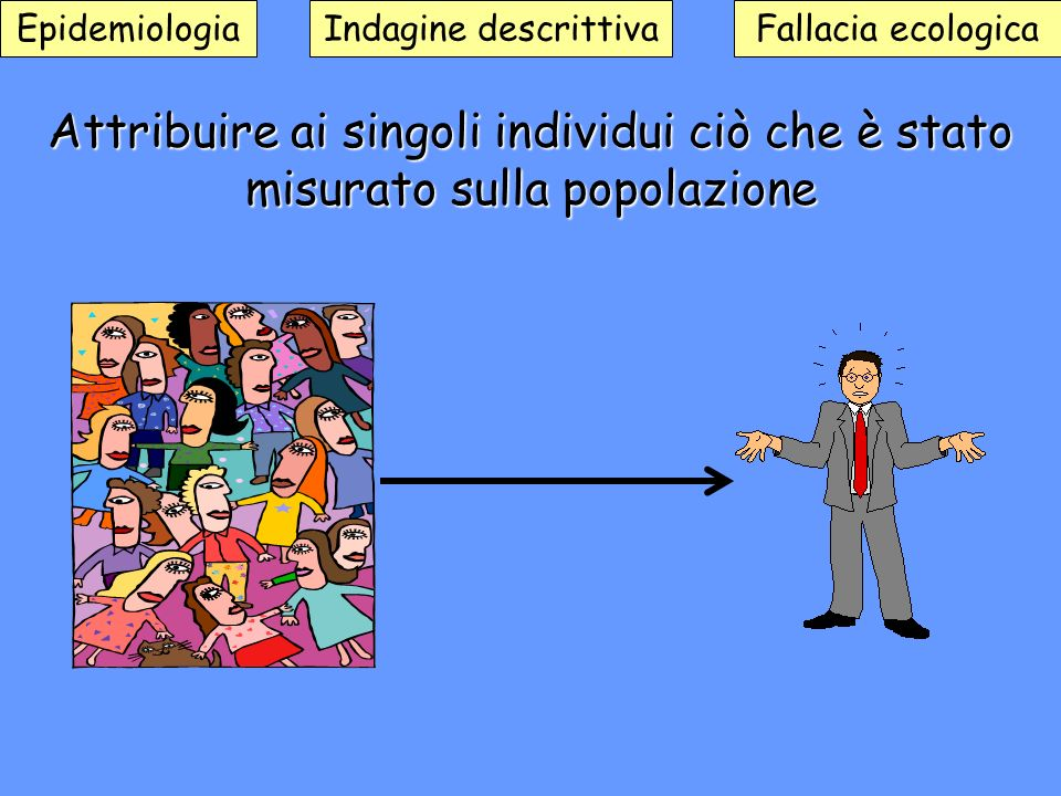 Epidemiologia Indagine descrittiva. Fallacia ecologica.