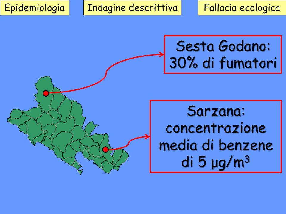 Sesta Godano: 30% di fumatori