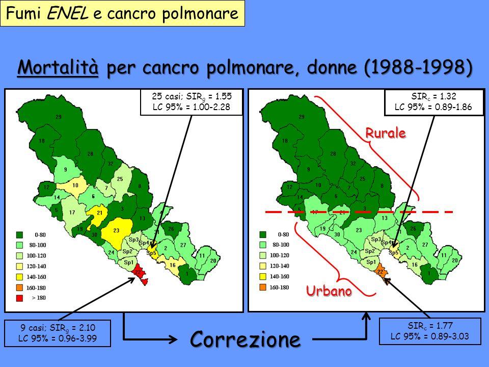 Correzione Mortalità per cancro polmonare, donne (1988-1998)