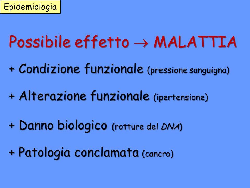 Possibile effetto  MALATTIA