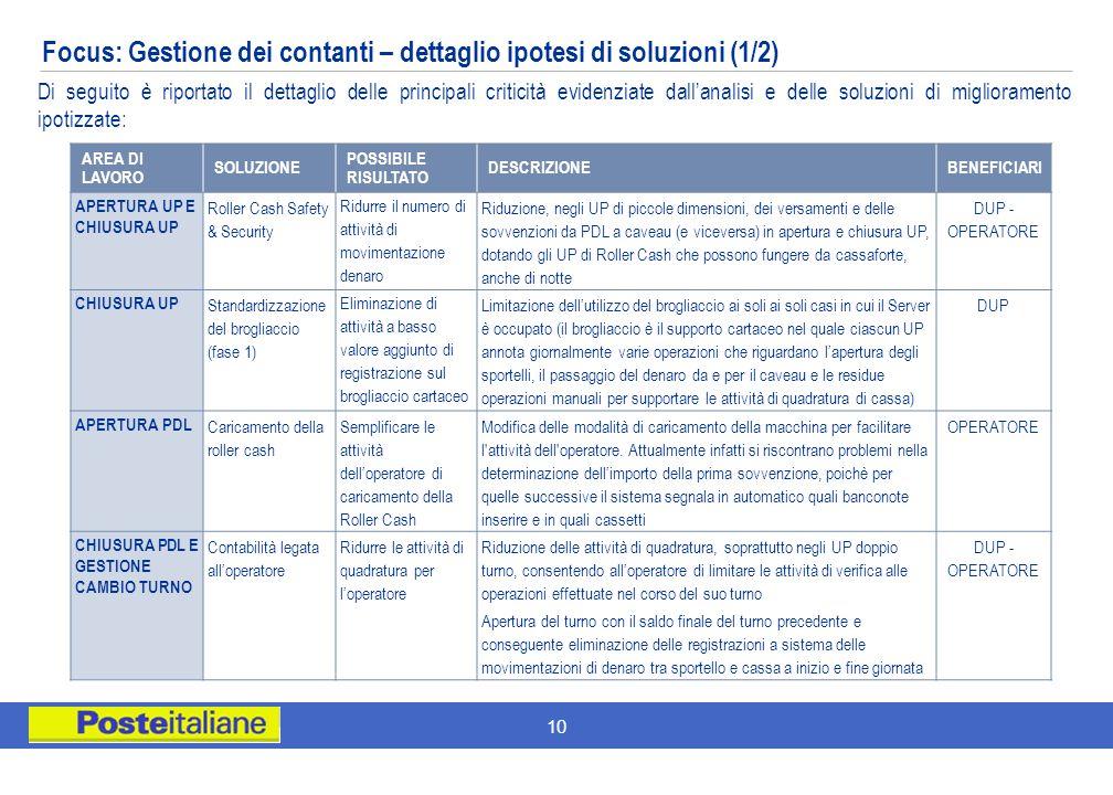 Focus: Gestione dei contanti – dettaglio ipotesi di soluzioni (1/2)