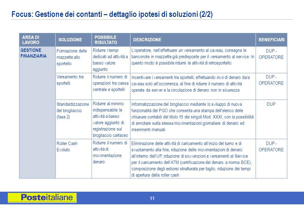 Focus: Gestione dei contanti – dettaglio ipotesi di soluzioni (2/2)