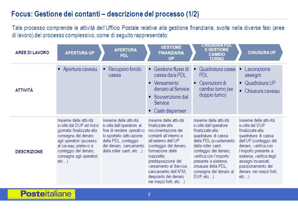 Focus: Gestione dei contanti – descrizione del processo (1/2)