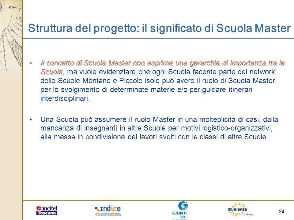 Struttura del progetto: il significato di Scuola Master
