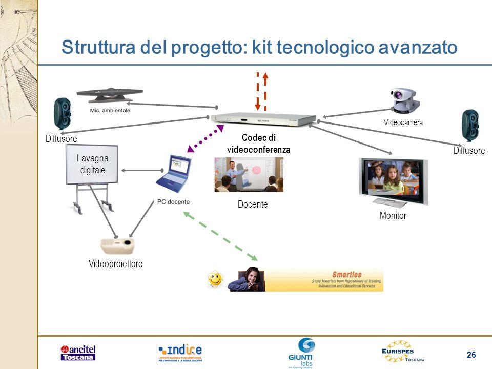 Struttura del progetto: kit tecnologico avanzato