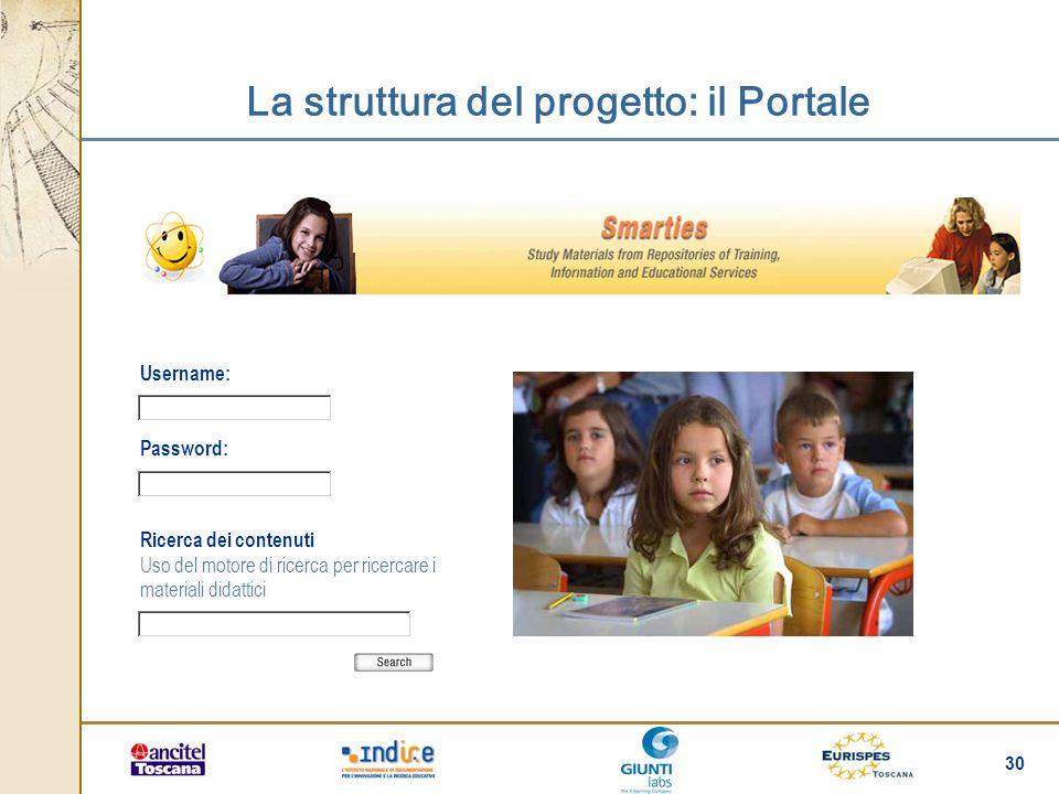 La struttura del progetto: il Portale