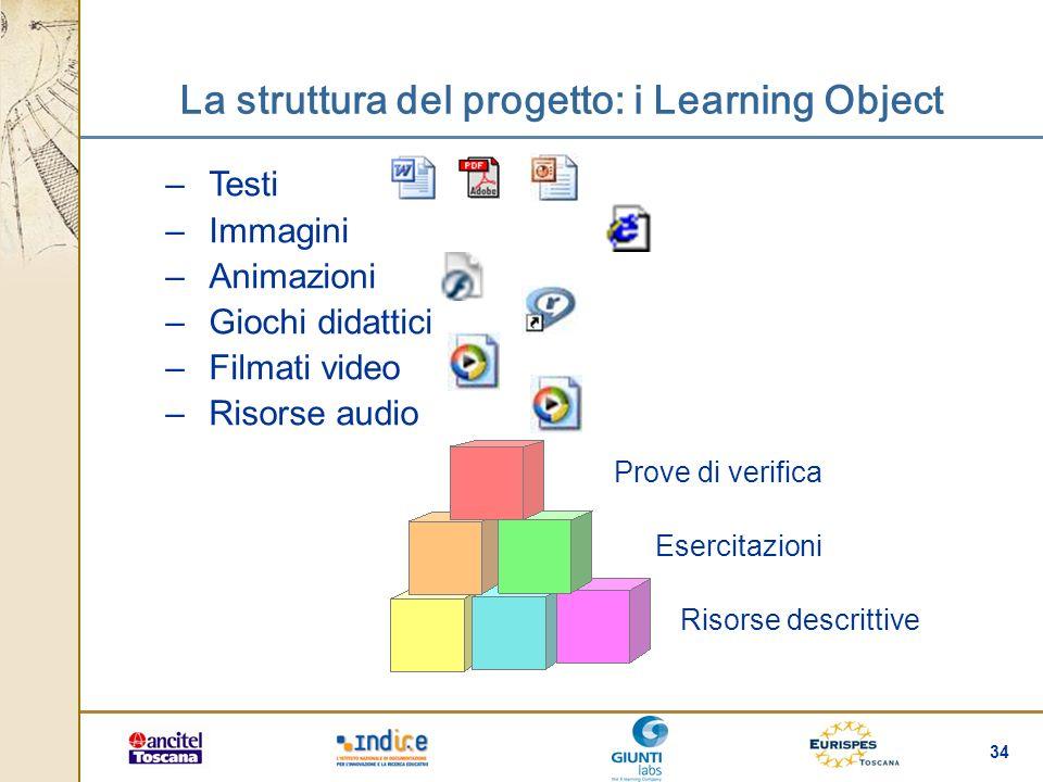 La struttura del progetto: i Learning Object