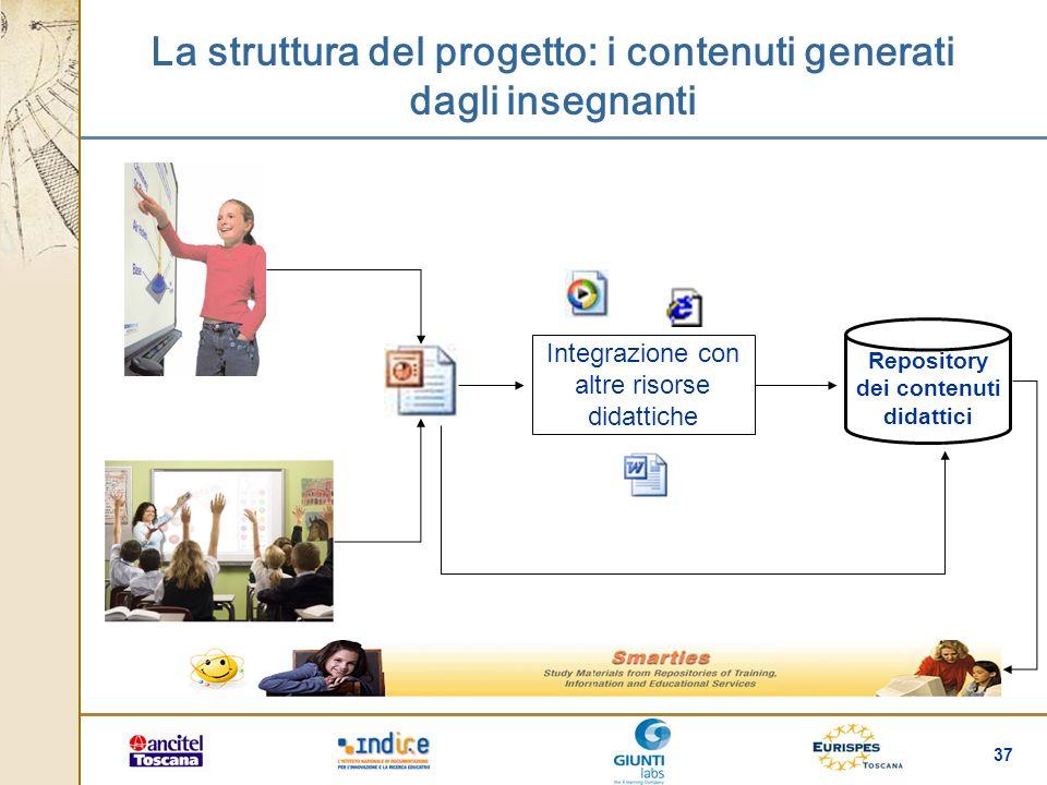La struttura del progetto: i contenuti generati dagli insegnanti