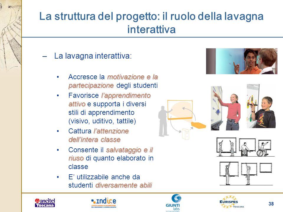 La struttura del progetto: il ruolo della lavagna interattiva