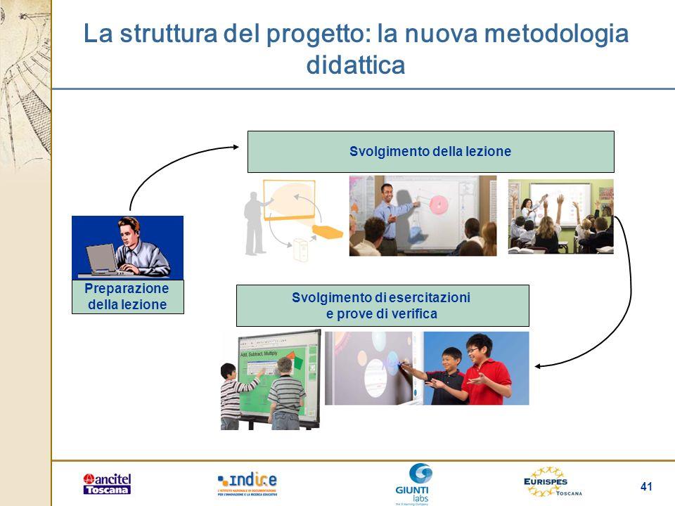 La struttura del progetto: la nuova metodologia didattica