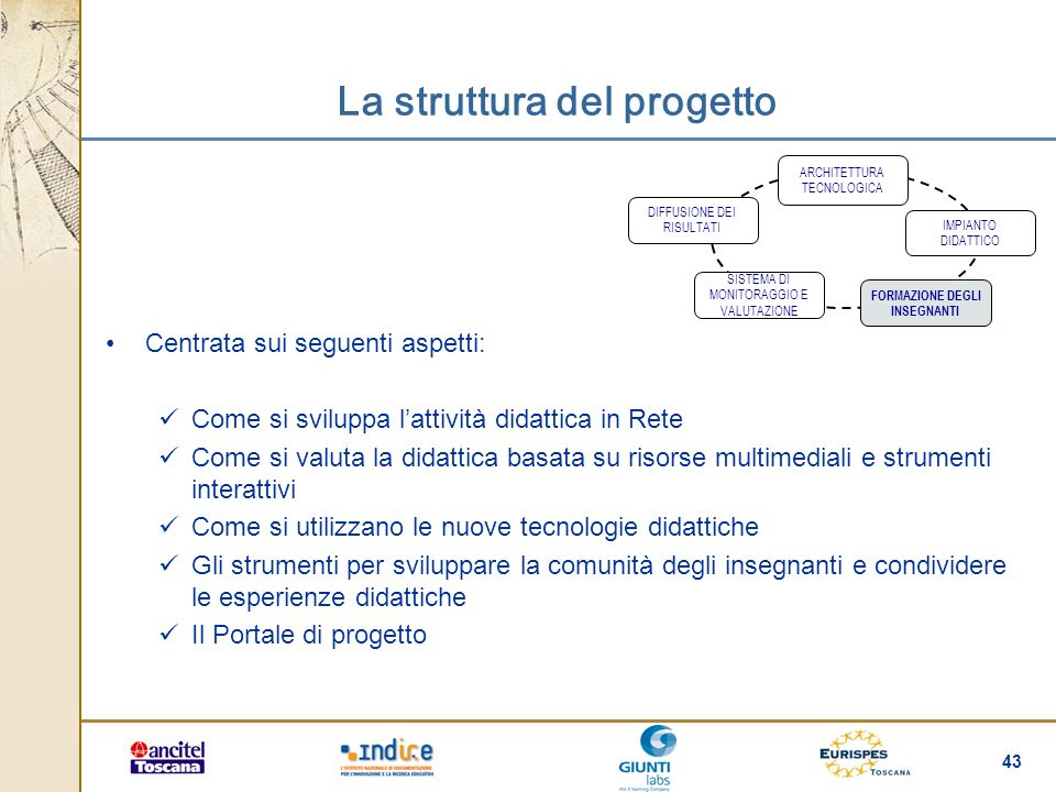 La struttura del progetto