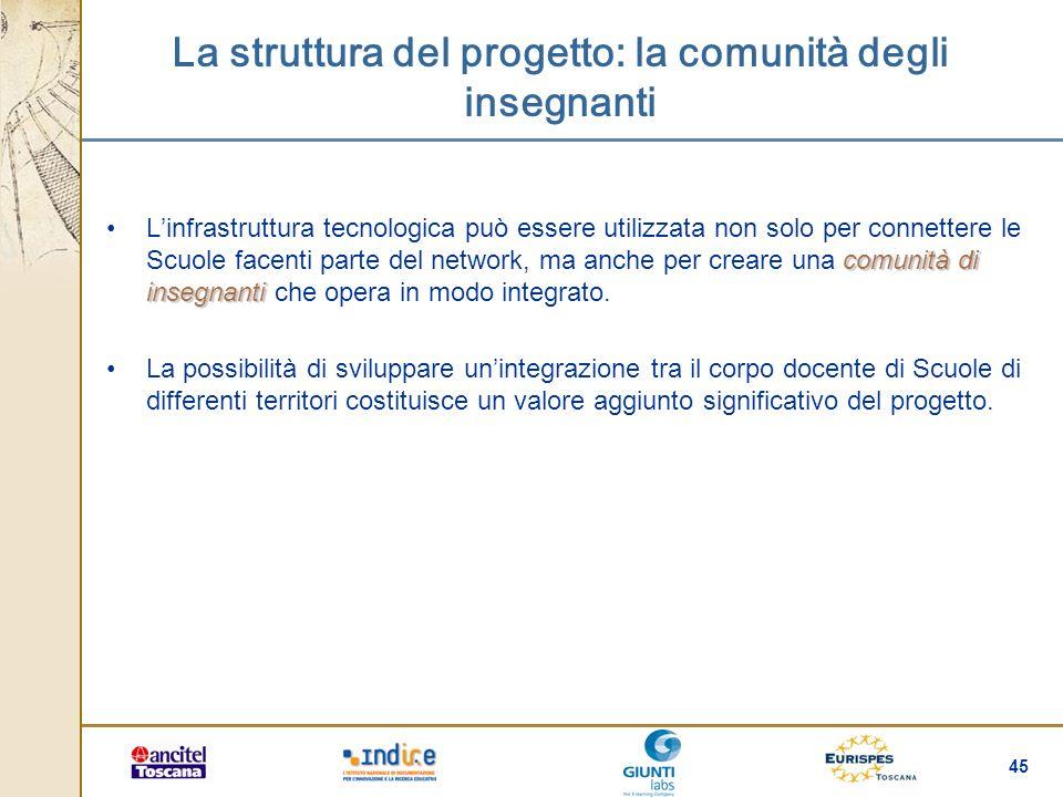La struttura del progetto: la comunità degli insegnanti