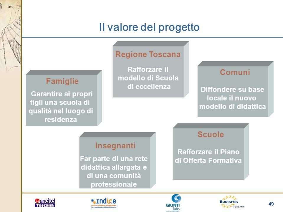 Il valore del progetto Regione Toscana Comuni Famiglie Scuole