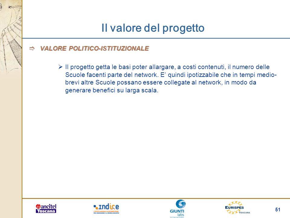 Il valore del progetto VALORE POLITICO-ISTITUZIONALE