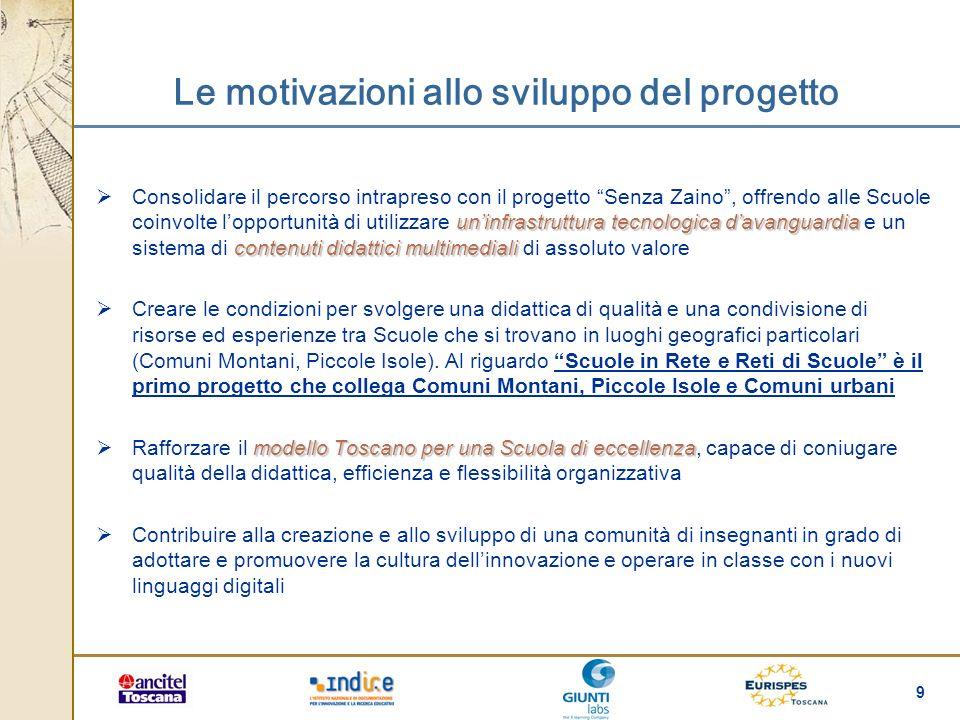 Le motivazioni allo sviluppo del progetto
