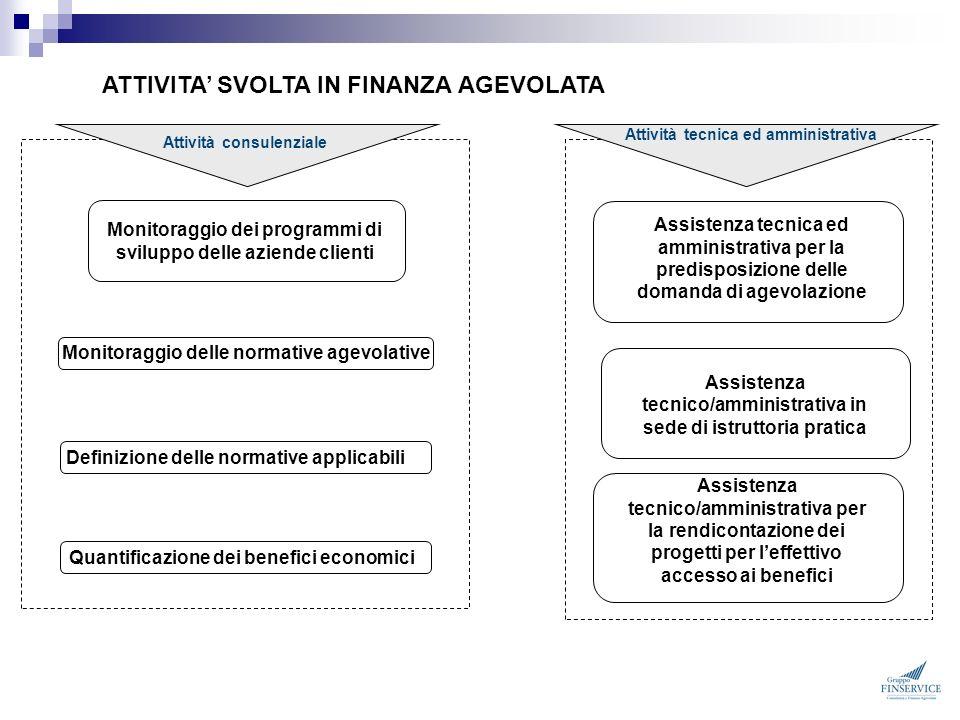 Attività tecnica ed amministrativa Attività consulenziale