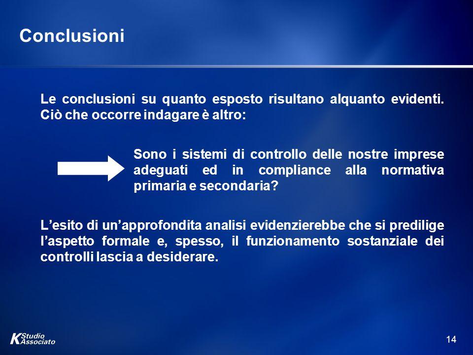 Conclusioni Le conclusioni su quanto esposto risultano alquanto evidenti. Ciò che occorre indagare è altro: