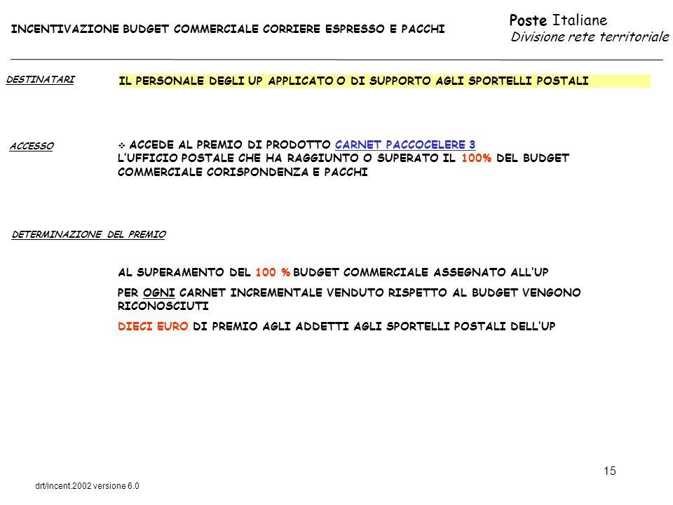 INCENTIVAZIONE BUDGET COMMERCIALE CORRIERE ESPRESSO E PACCHI