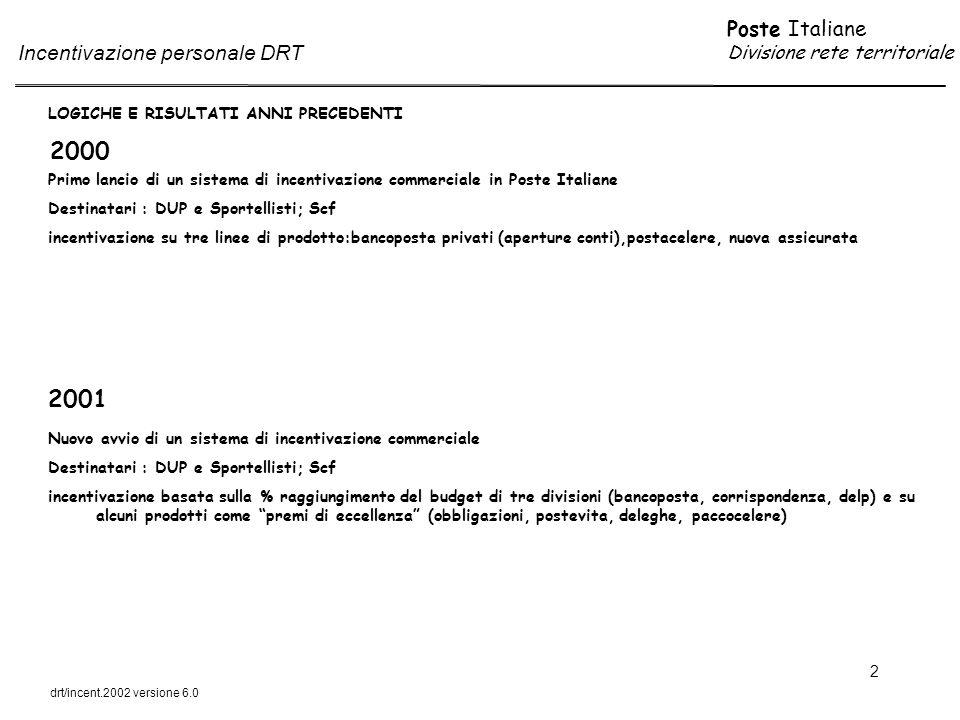 2000 2001 Incentivazione personale DRT