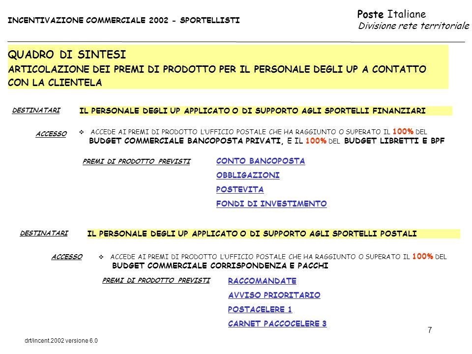 INCENTIVAZIONE COMMERCIALE 2002 - SPORTELLISTI