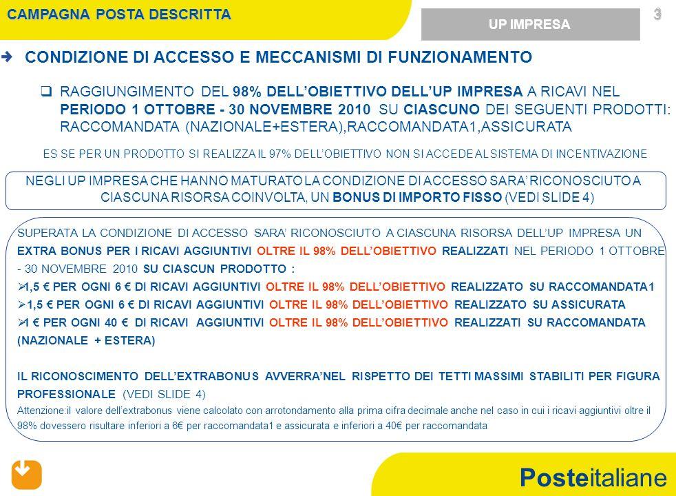 CONDIZIONE DI ACCESSO E MECCANISMI DI FUNZIONAMENTO