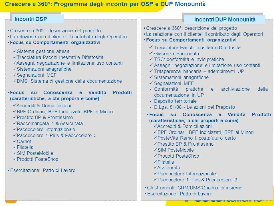 Crescere a 360°: Programma degli incontri per OSP e DUP Monounità
