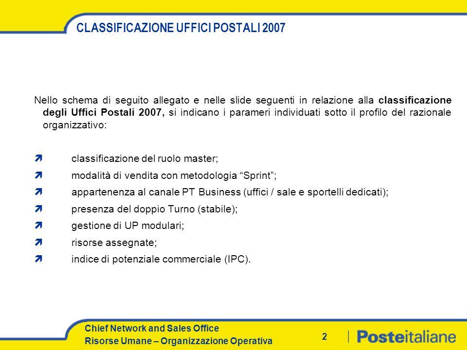 CLASSIFICAZIONE UFFICI POSTALI 2007