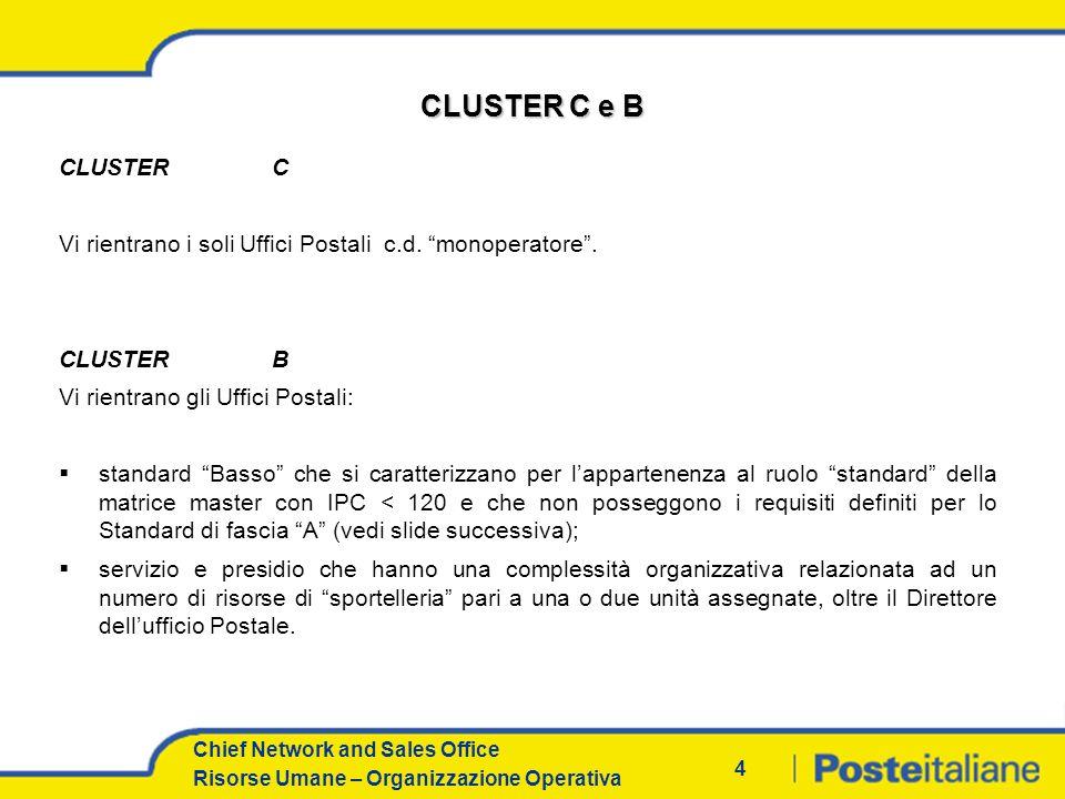 CLUSTER C e B CLUSTER C. Vi rientrano i soli Uffici Postali c.d. monoperatore . CLUSTER B. Vi rientrano gli Uffici Postali: