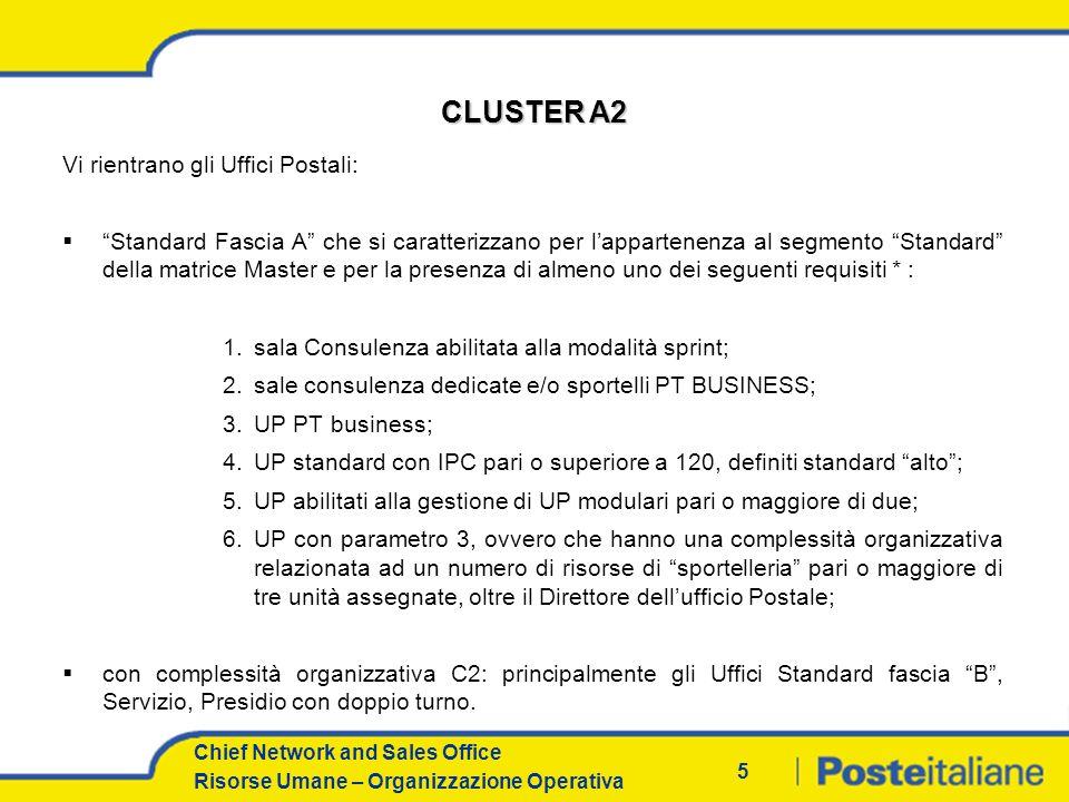 CLUSTER A2 Vi rientrano gli Uffici Postali: