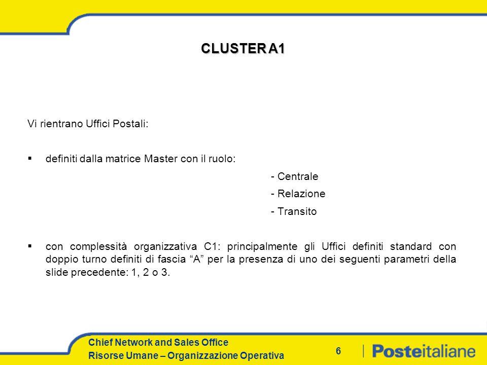 CLUSTER A1 Vi rientrano Uffici Postali: