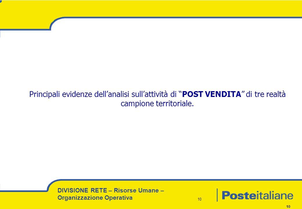 Principali evidenze dell'analisi sull'attività di POST VENDITA di tre realtà campione territoriale.
