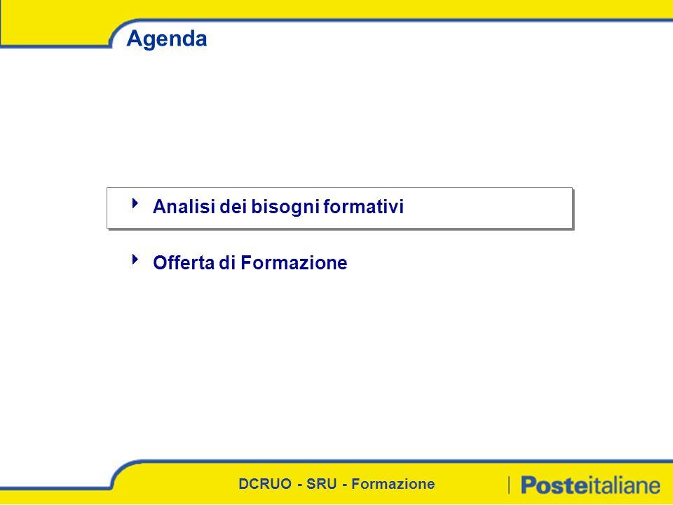 Agenda Analisi dei bisogni formativi Offerta di Formazione