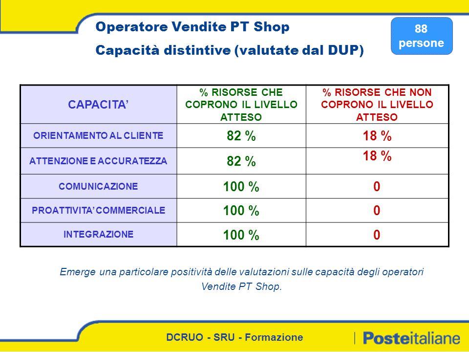 Operatore Vendite PT Shop Capacità distintive (valutate dal DUP)